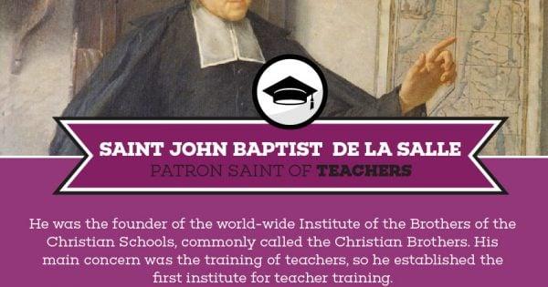 St. john the baptist gallery-patron-saints-professions-
