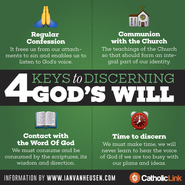 Infographic: 4 Keys Necessary to Discerning God's Will