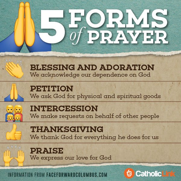 5 forms of prayer Catholic 5 ways to pray Catholic