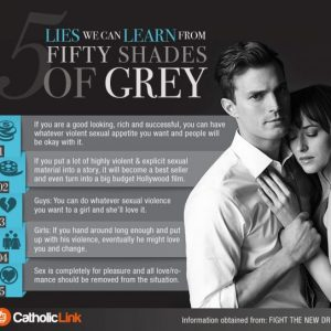 Infographic: 5 Lies We Can Learn from 50 Shades of Grey