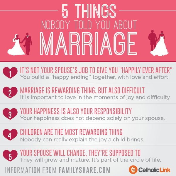 Infographic: 5 Things Nobody Told You About Marriage