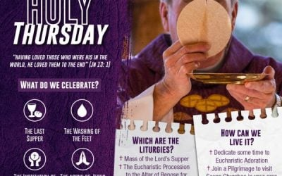 Holy Thursday explained Catholic