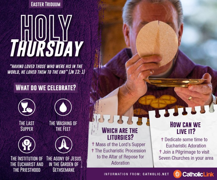 Holy Thursday explained Catholic