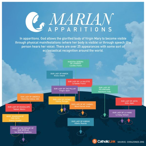 Infographic: Marian Apparitions Around The World