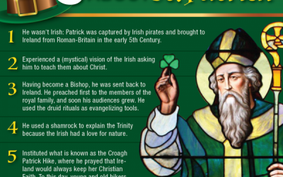 Infographic: 5 Things You Probably Don't Know About St. Patrick's Day
