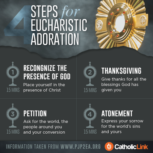 Infographic: 4 Steps for Eucharistic Adoration