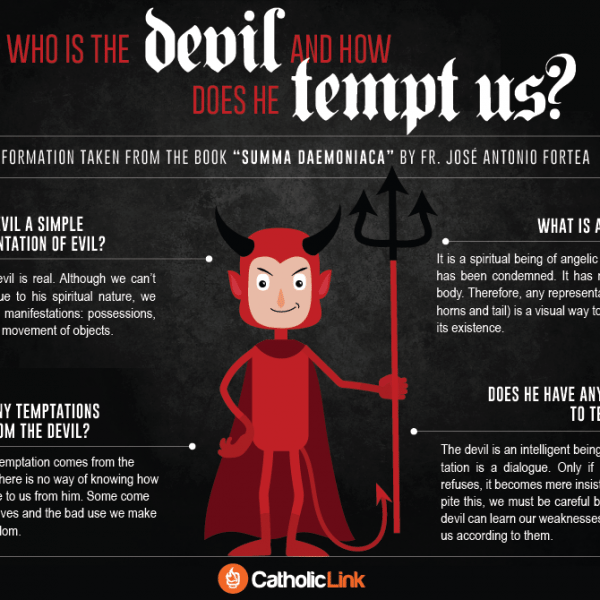 Who Is The Devil And How Does He Tempt Us? Infographic