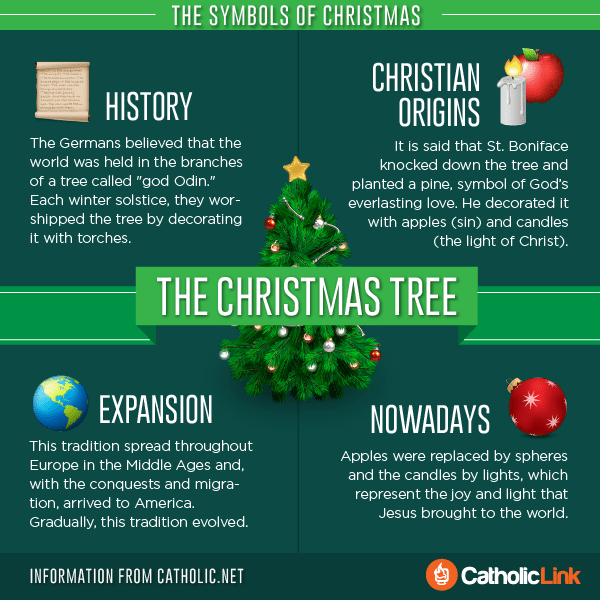 Is A Christmas Tree A Religious Symbol: The 3 Most Important Symbols Of Christmas
