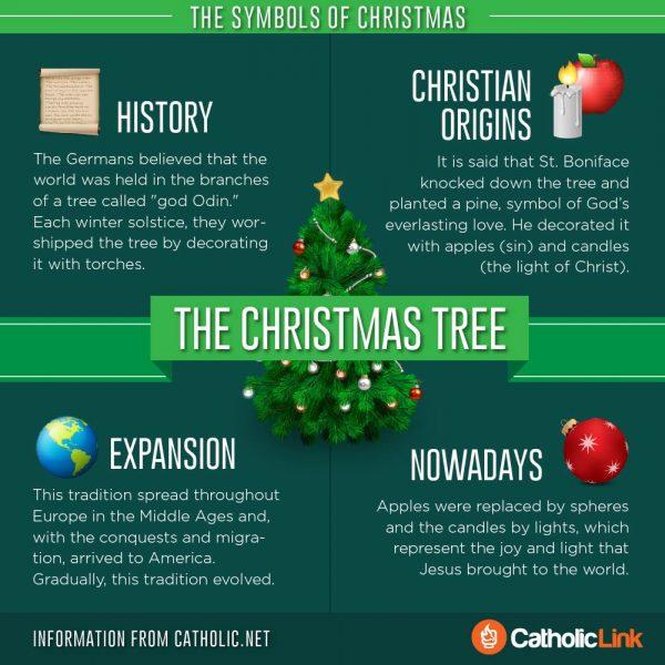 Symbols of Christmas Tree Blessing Catholic