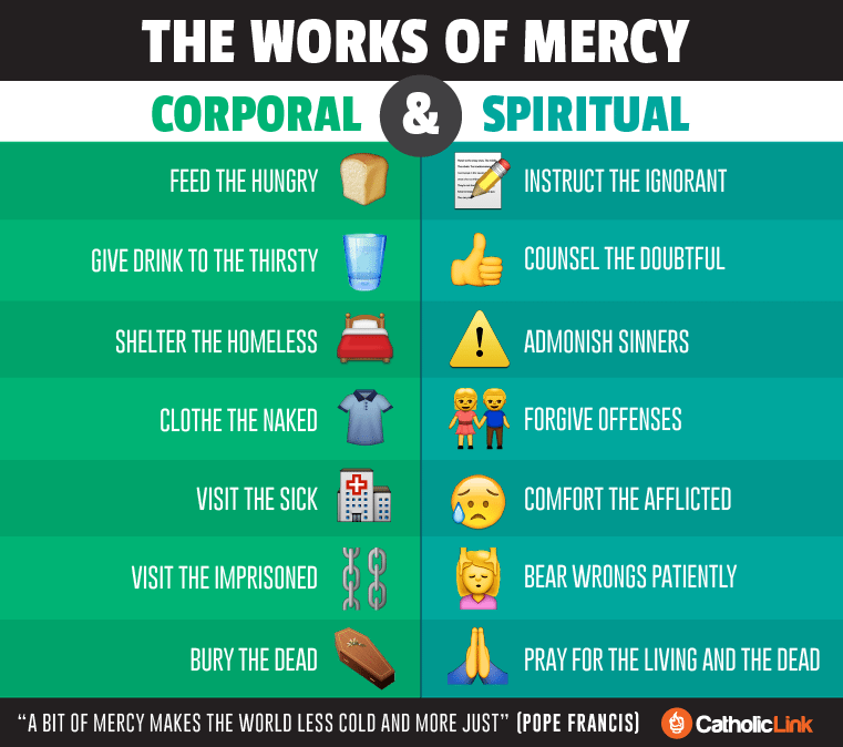 Infographic: The Corporal And Spiritual Works Of Mercy