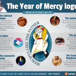 The Year of Mercy Logo Explained
