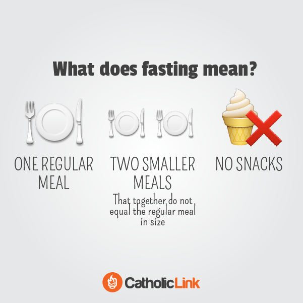 What Does Fasting Mean? Illustrated Guide