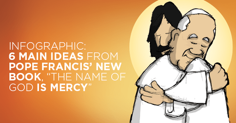 Pope Francis Gods Name Is Mercy Explained