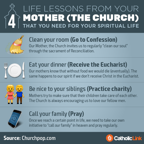 4 Life Lessons From Mother Church Catholic Quote