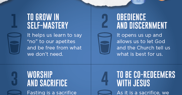 Lent Infographic: 4 Reasons For Fasting