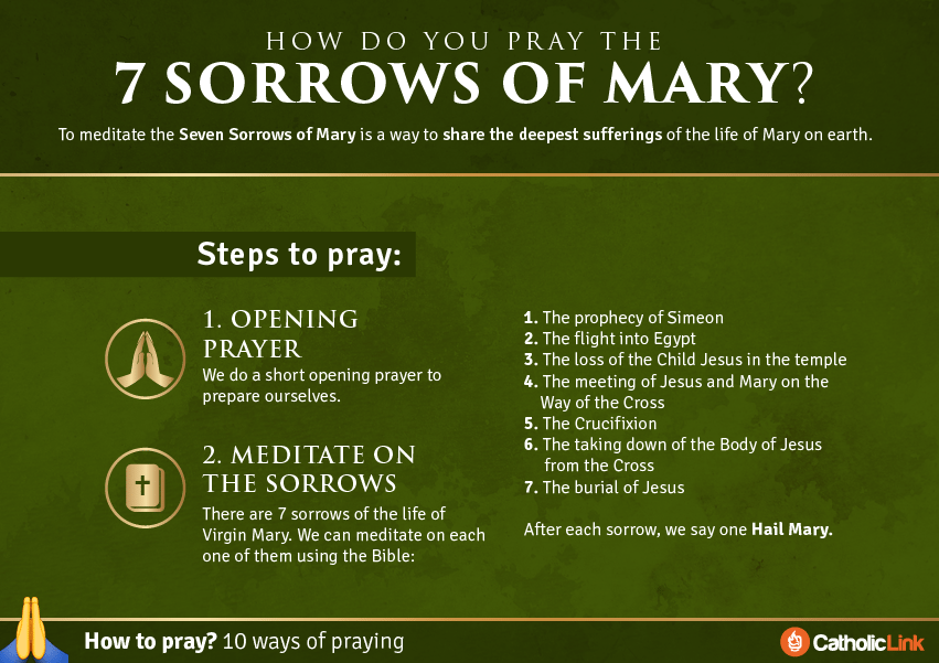 7 Sorrows of Mary How To pray