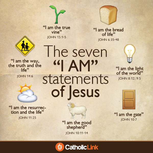 "Catholic The Seven""I AM"" Statements of Jesus in John's Gospel"