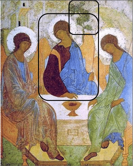 Andrei Rublev  Throne How Andrei Rublev Troitsa Explains The Trinity