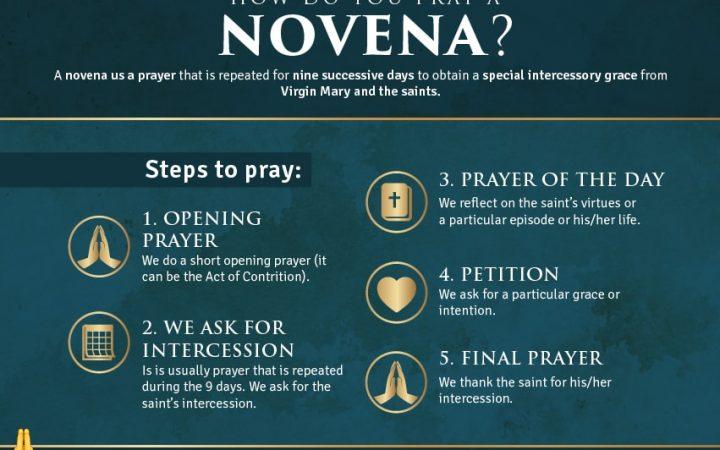 how to pray a catholic novena
