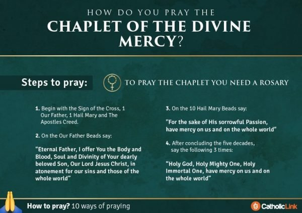 How to pray Chaplet of the Divine Mercy