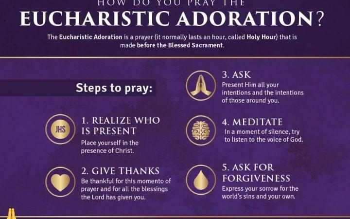 How to go to Eucharistic Adoration