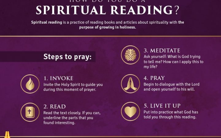 how to do spiritual reading