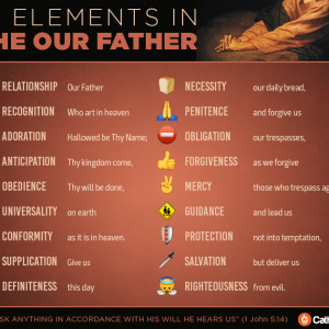 18 Elements In The Our Father