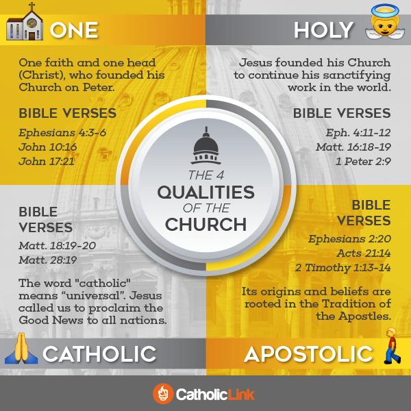 The 4 Qualities Of The Catholic Church | Catholic-Link.org