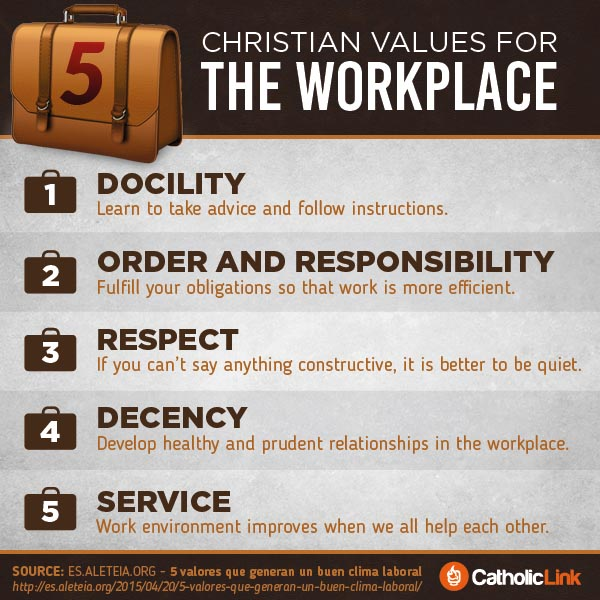 5 Christian Values For The Workplace