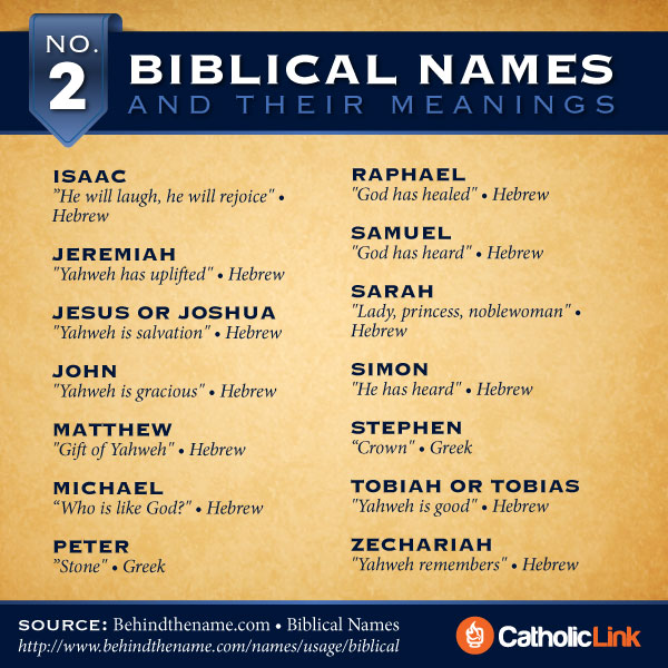 Meaning Of Biblical Names