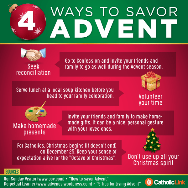 How to Advent - Guide to Advent