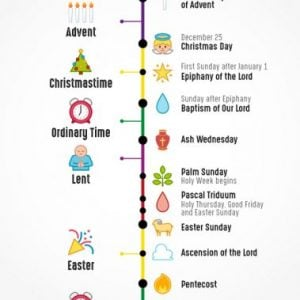 The Liturgical Year Catholic Guide