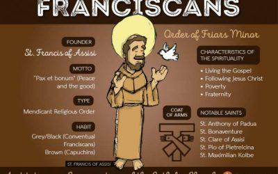 Franciscans 9 Orders Within The Catholic Church   Catholic-Link.org
