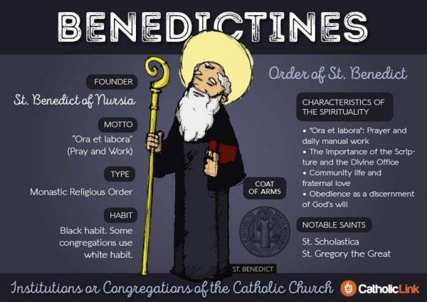 Benedictines   9 Orders Within The Catholic Church | Catholic-Link.org