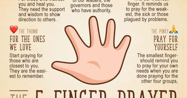 Pope Francis' 5 Finger Prayer | Catholic-Link.org