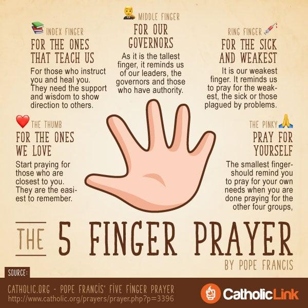 Pope Francis' 5 Finger Prayer   Catholic-Link.org