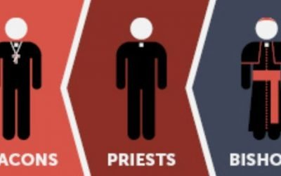 The Hierarchy Of The Catholic Church Explained | Visual Guide
