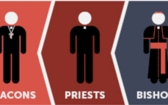 Wondering How the Hierarchy of the Church Works? Here's One Infographic that Explains All!