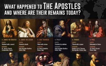 (Quiz) What Happened to the Apostles and Where Do They Rest Now?