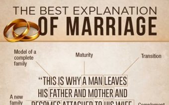 How to Have a Happy Marriage: Explained in 4 Infographics