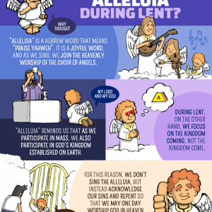 """Why Don't We Sing""""Alleluia"""" During Lent? Catholic Lent Resources"""