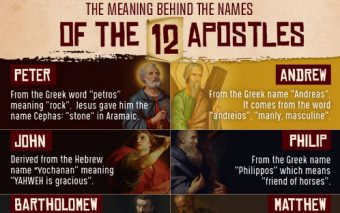 The Meaning Behind the Names of the 12 Apostles