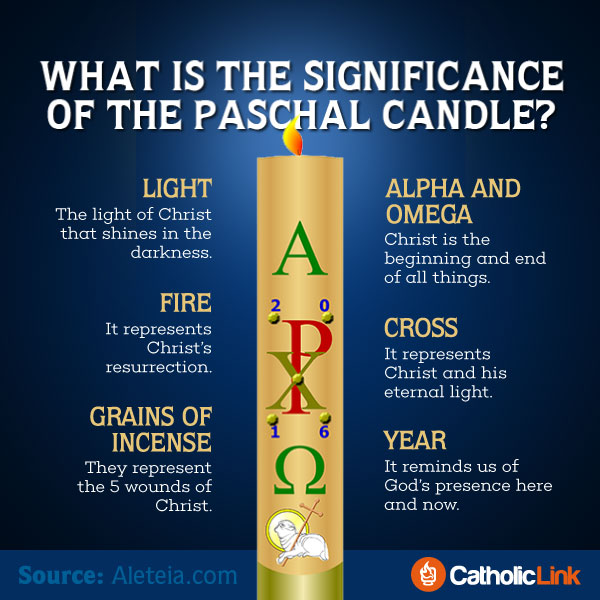 What Is The Significance Of The Paschal Candle?