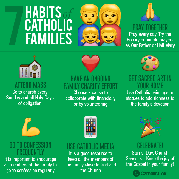 Catholic Families