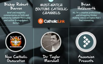 Catholic YouTube Channels: A Comprehensive List