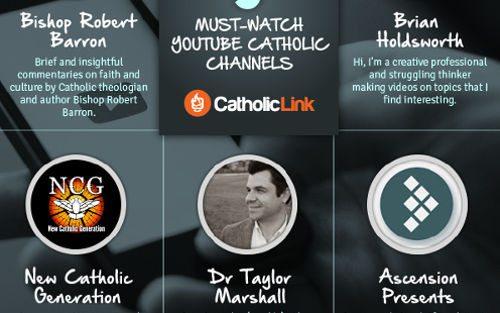 Catholic YouTube