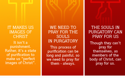 3 Things You May Not Know About Purgatory (Infographic)