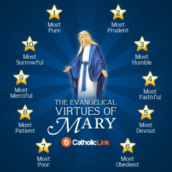 Infographic: The Evangelical Virtues of Mary