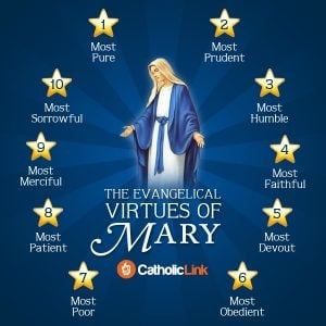 1010 Evangelical virtues of Mary