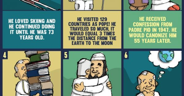 6 Awesome Facts About St. John Paul II Infographic